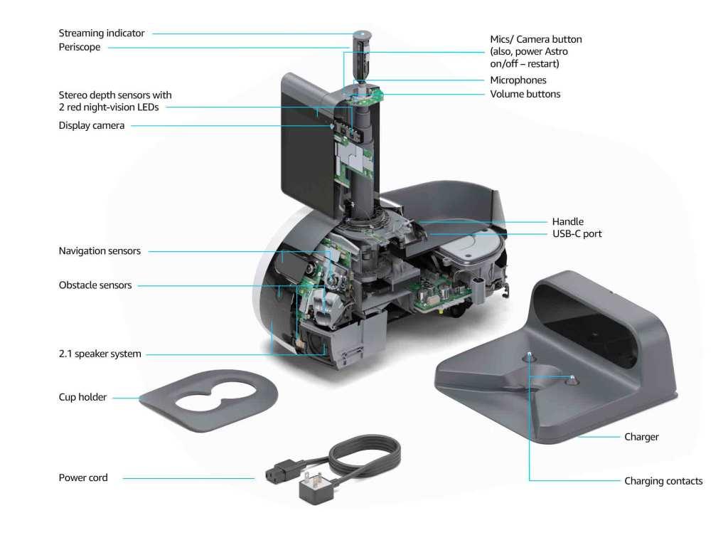 Características de Astro el robot de Amazon